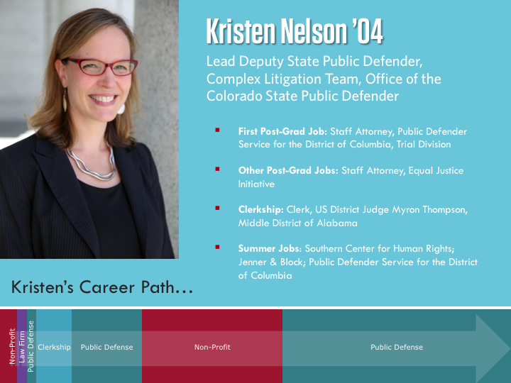 Kristen Nelson's career path through non-profit, law firm, public defense, and clerkship work