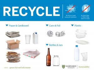 Recycle sign with paper, plastic, and glass containers