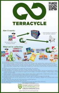 Terracycle poster with food wrappers.