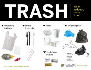 Trash sign with plastic bags, plastic utensils and foam.
